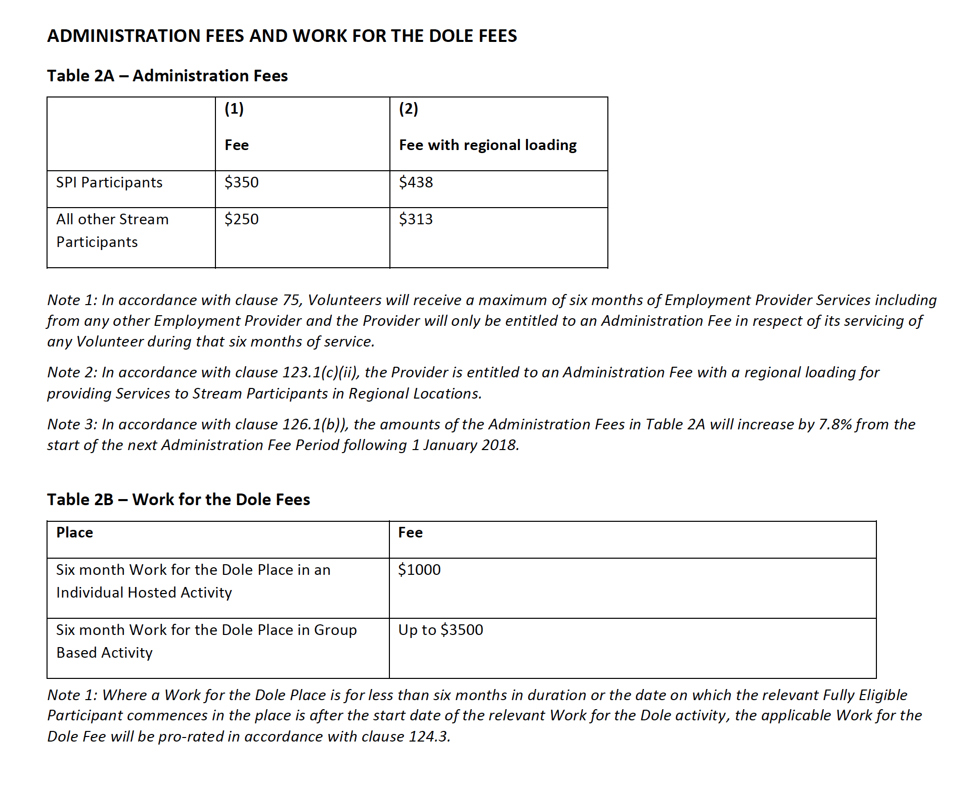 Work for the Dole fees2